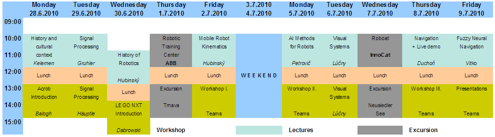 RSS10 TimeTable.png